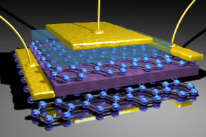DCN Corp® - Graphene transistors could be key in medical imaging and security devices. Credit - Universities of Manchester and Nottingham (UoM and UoN)