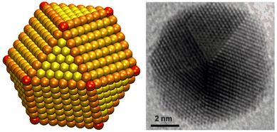DCN Corp® - Less is more ... to a point. Gold nanoparticles make better catalysts for CO2 recycling thank bulk gold metal. Size is crucial though, since edges produces more desired results than corners (red points, above). Nanoparticles of 8 nm appear to have a better edge-to-corner ratio than 4, 6 or 10 nm nanoparticles.  Credit - Professor Shouheng Sun laboratory (Brown University)