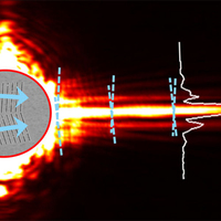 A*STAR Singapore: Plasmonics - A wave without diffraction