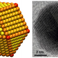 Brown University: Gold nanoparticles give an edge in recycling CO2