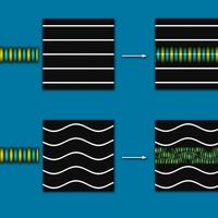 MIT: A new wrinkle in the control of waves